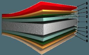 Схема штакетника